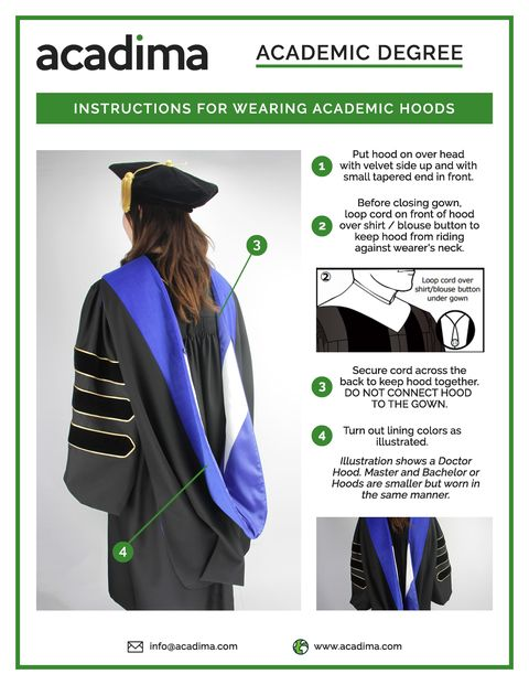 Instruction for wearing academic hoods